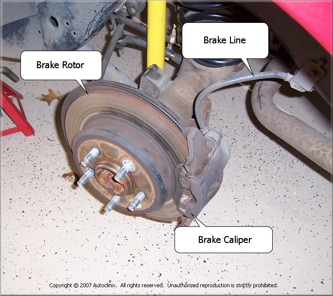 Disc Brake Caliper Components And Parts Diagram Car Parts Diagram